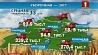 Более 7 миллионов тонн зерна планируют собрать в этом году белорусские аграрии Больш за 7 мільёнаў тон збожжа плануюць сабраць сёлета беларускія аграрыі Belarusian farmers plan to harvest over 7 million tons of grain this year