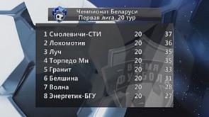 Время футбола (04.09.2017)