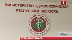В Беларуси выздоровели 6 тысяч 406 пациентов с подтвержденным диагнозом COVID-19 У Беларусі выздаравелі 6 тысяч 406 пацыентаў з пацверджаным дыягназам COVID-19 6,406 patients with confirmed diagnosis of COVID-19 recover in Belarus