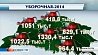 Вес белорусского каравая составляет 5 миллионов 616 тысяч тонн зерна Вага беларускага каравая складае 5 мільёнаў 616 тысяч тон збожжа 5 million 616   thousand tons of grain harvested in Belarus