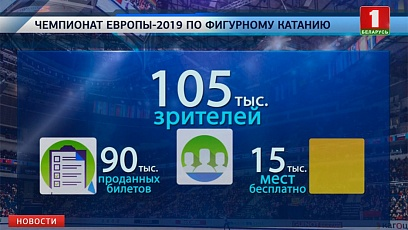 Чемпионат Европы по фигурному катанию посетили 105 тысяч зрителей