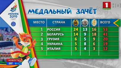 Belarusians take second place in  European games standings with 41 medals