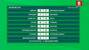 Футбол. Чемпионат Беларуси. Обзор 2 тура