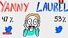 Пользователи по всему миру спорят о загадочном имени на аудиозаписи  Карыстальнікі па ўсім свеце спрачаюцца аб загадкавым імені на аўдыязапісе