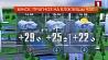 Прогноз погоды на 14 августа Прагноз надвор'я на 14 жніўня