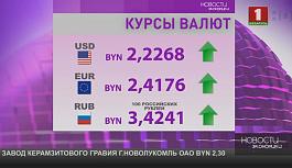Энергоёмкость ВВП Беларуси приблизилась к показателю Финляндии