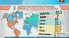 В минувшем году правительство Индии запустило 5 масштабных национальных проектов модернизации  Летась урад Індыі запусціў 5 маштабных нацыянальных праектаў мадэрнізацыі India and Belarus launch five large-scale projects of modernization