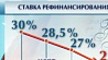 Нацбанк снижает ставку рефинансирования Нацбанк зніжае стаўку рэфінансавання National Bank brings down the refinancing rate