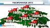 Третья область-миллионер - Гродненский регион Трэцяя вобласць-мільянер - Гродзенскі рэгіён