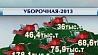 Затяжные дожди не дают белорусским аграриям увеличить темпы уборочной Зацяжныя дажджы не даюць беларускім аграрыям павялічыць тэмпы ўборачнай