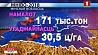 Минская область увеличивает темпы уборки зерновых Мінская вобласць павялічвае тэмпы ўборкі збожжавых
