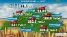 """Общий вес """"Каравая-2017"""" на сегодня миллион 550 тысяч тонн Агульная вага """"Каравая-2017"""" на сёння мільён 550 тысяч тон Belarus harvest 1,550,000 tons of grain"""