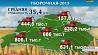 Более 3 миллионов тонн зерна намолотили белорусские аграрии Больш за 3 мільёны тон збожжа намалацілі беларускія аграрыі Over 3 million tons of grain harvested in Belarus
