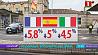 COVID-19: последствия для мировой экономики. Мнения аналитиков и жителей Европы