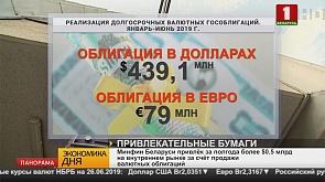 Агентство Fitch Ratings подтвердило суверенный кредитный рейтинг Беларуси
