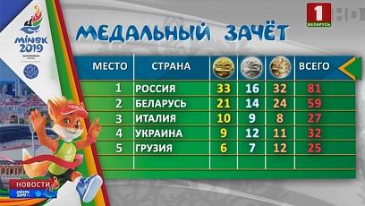 8th day of II European Games brings national team of Belarus 4 medals