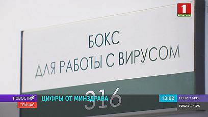 В Беларуси выздоровели и выписаны 15 тысяч 86 пациентов с выявленной коронавирусной инфекцией