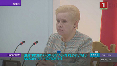 Итоги голосования.  Центризбирком огласил результаты выборов в парламент