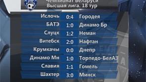 Время футбола (14.08.2017)