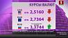 Белорусский рубль на торгах укрепился к доллару и евро