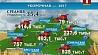 В Беларуси теплая и комфортная погода помогает аграриям ускорить темпы уборки У Беларусі цёплае і камфортнае надвор'е дапамагае аграрыям паскорыць тэмпы ўборкі Warm and comfortable weather helps agrarians in harvesting