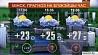 Прогноз погоды на 17 июня Прагноз надвор'я на 1 чэрвеня7