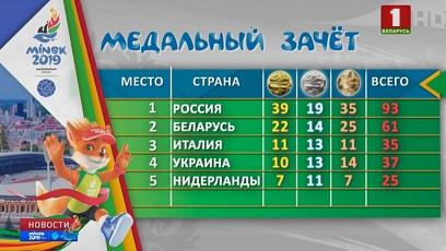 У белорусов в медальной копилке 61 медаль