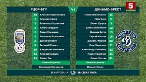Футбол. Чемпионат Беларуси. Обзор 4 тура