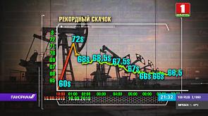 Нефть в минусе