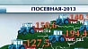 Посевная в Беларуси близится к завершению Пасяўная ў Беларусі набліжаецца да завяршэння
