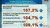 Инновации с реальной отдачей, инвестиции - для продвижения вперед Інавацыі з рэальнай аддачай, інвестыцыі - для прасоўвання наперад Minsk Region demonstrates positive dynamics of economy growth