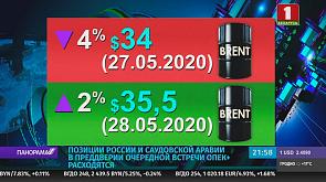 Беларусь повысила экспортные пошлины на нефть и нефтепродукты