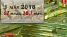 Золотовалютные резервы Беларуси превысили 7 миллиардов долларов Золатавалютныя рэзервы Беларусі перавысілі 7 мільярдаў долараў Belarus's gold and foreign exchange reserves exceed 7 billion dollars