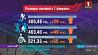 В Беларуси вырос бюджет прожиточного минимума У Беларусі вырас бюджэт пражытачнага мінімуму