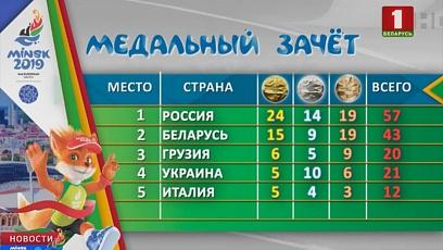 Тройка лидеров медального зачета. В копилке Беларуси 43 медали