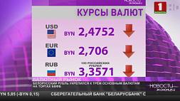 Курсы валют на 13.04.2020. Белорусский рубль укрепился к трем основным валютам