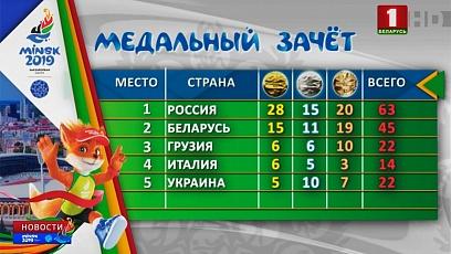 У белорусов 45 наград. 15 золотых, 11 серебряных и 19 бронзовых