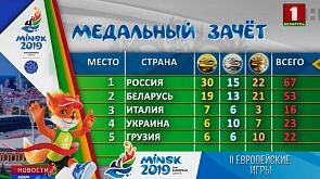 Итоги медального зачета. Лидируют россияне, белорусы удерживают вторую строчку