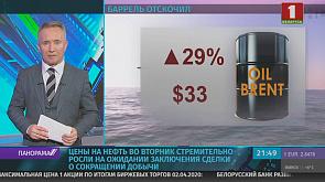 Цены на нефть во вторник стремительно росли