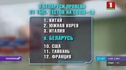Выписаны из больниц уже 22 белоруса. Минздрав о ситуации с COVID-19 в стране Выпісаны з бальніц ужо 22 беларусы. Міністэрства аховы здароўя пра сітуацыю з  COVID-19 у краіне 22 Belarusians discharged from hospitals