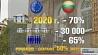 Как работает ЖКХ в Литве Як працуе ЖКГ у Літве