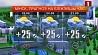 Прогноз погоды на 19 сентября Прагноз надвор'я на 19 верасня