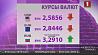 Курсы валют на 1 апреля.  Доллар и евро потеряли в цене
