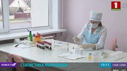 В Беларуси выздоровели и выписаны 17 390 пациентов, у которых ранее был подтвержден диагноз COVID-19