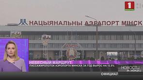 Пассажиропоток аэропорта Минска за год вырос на 12,5%