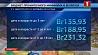В Беларуси с 1 августа вырастет бюджет прожиточного минимума У Беларусі з 1 жніўня вырасце бюджэт пражытачнага мінімуму