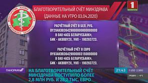 На благотворительный счет Минздрава поступило более 2,8 млн руб. и 28,2 тыс. евро На дабрачынны рахунак Мінздароўя паступіла больш за 2,8 млн руб. і 28,2 тыс. еўра