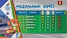 В копилке белорусов пока 43 медали. Столько же было на I Европейских играх в Баку У скарбонцы беларусаў пакуль 43 медалі. Столькі ж  было на I Еўрапейскіх гульнях у Баку