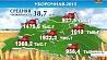 Жатва-2015 в Беларуси почти завершена Жніво-2015 у Беларусі амаль завяршылася