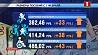 С 1 февраля в Беларуси повышается бюджет прожиточного минимума З 1 лютага ў Беларусі павышаецца бюджэт пражытачнага мінімуму